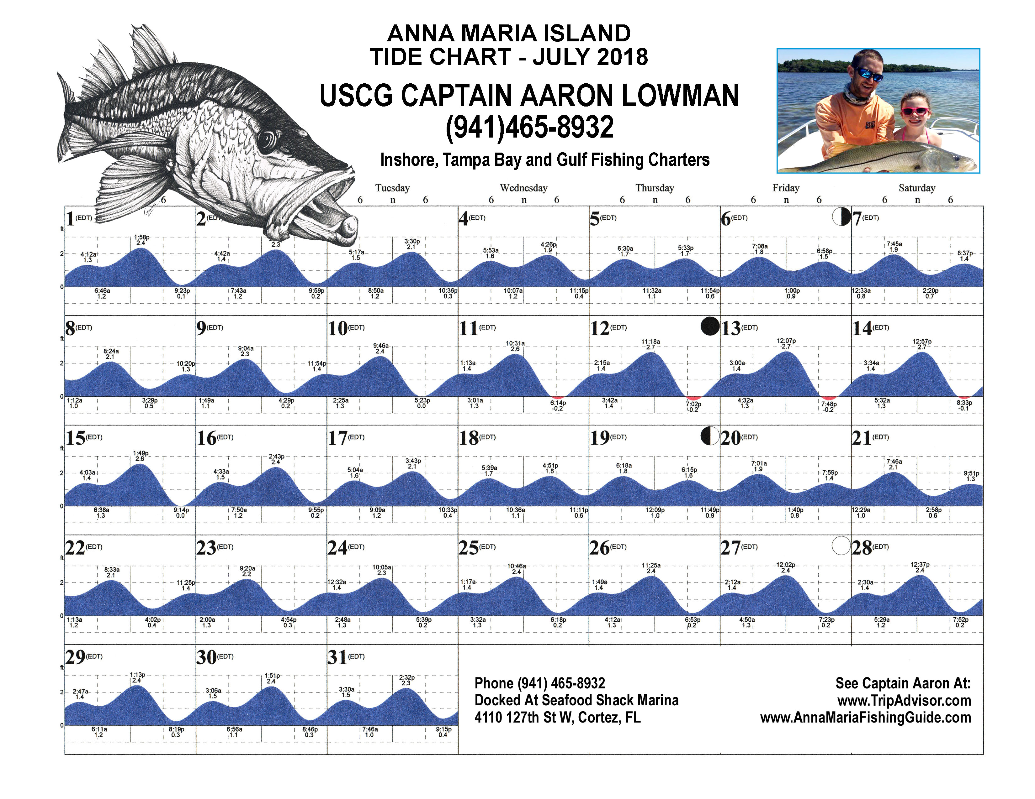 Anna Maria Island Tides Captain Aaron Lowman