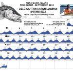 September, 2018 Tide Chart Anna Maria Island