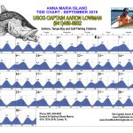 September 2019 Tide Chart For Anna Maria Island