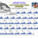 July 2020 Tide Chart for Anna Maria Island, Florida