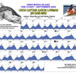 September 2020 Tide Chart for Anna Maria Island, Florida